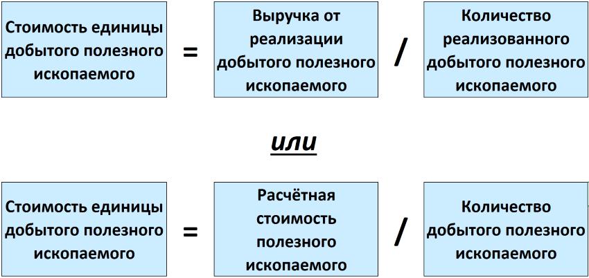Телефонный справочник абонентов москвы по фамилии бесплатно
