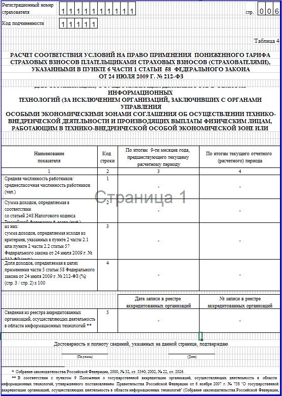 Образец заполнения 4-ФСС. таблица 4