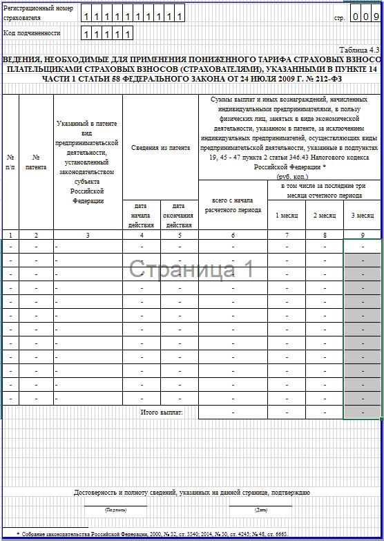 Образец заполнения 4-ФСС. таблица 4.3