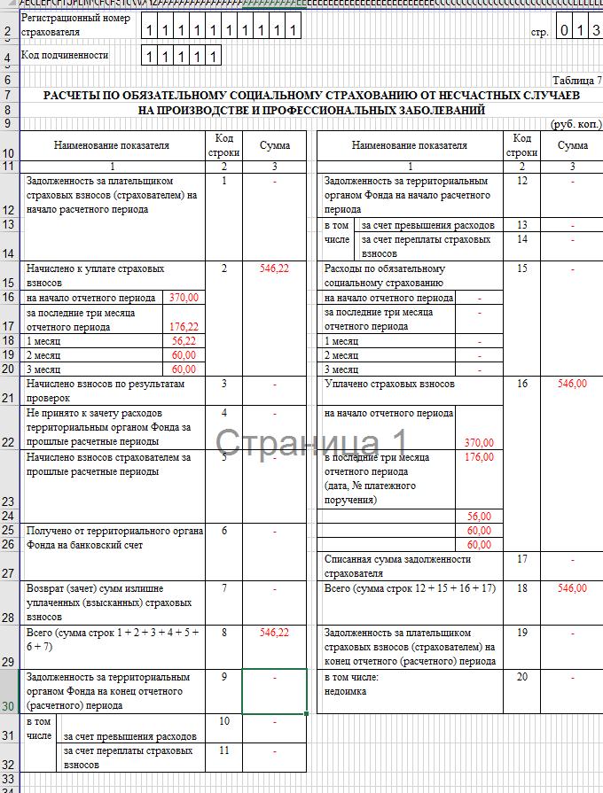Образец заполнения 4-ФСС. таблица 7