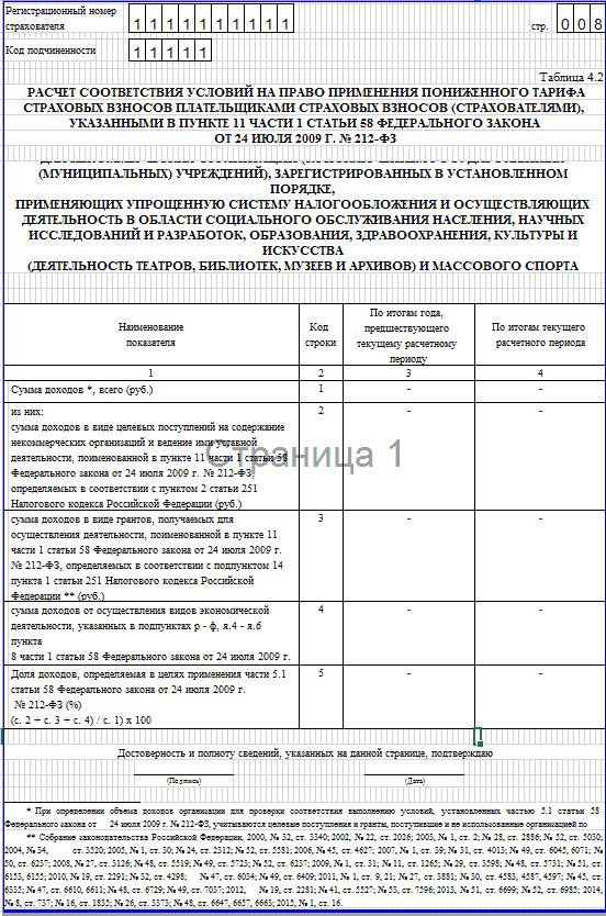 Образец заполнения 4-ФСС. таблица 4.2