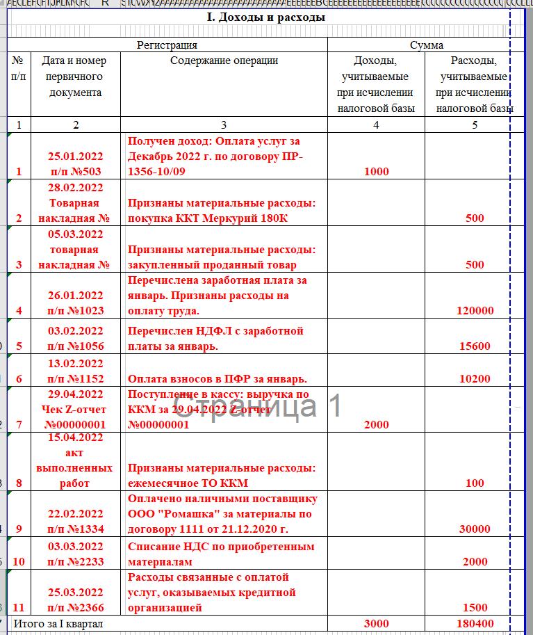 Образец КУДИР УСН Доходы-расходы: Содержание операции