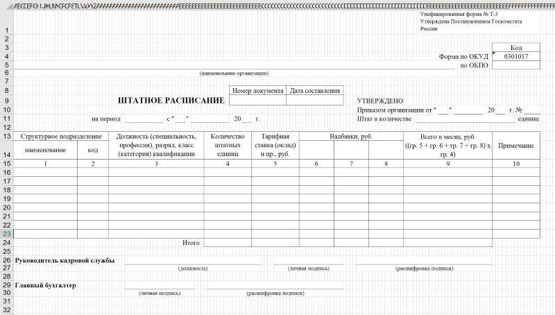Бланк штатного расписания в Excel