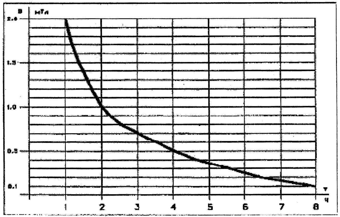 инструкция 138-и п.9.1.2 абзац 3