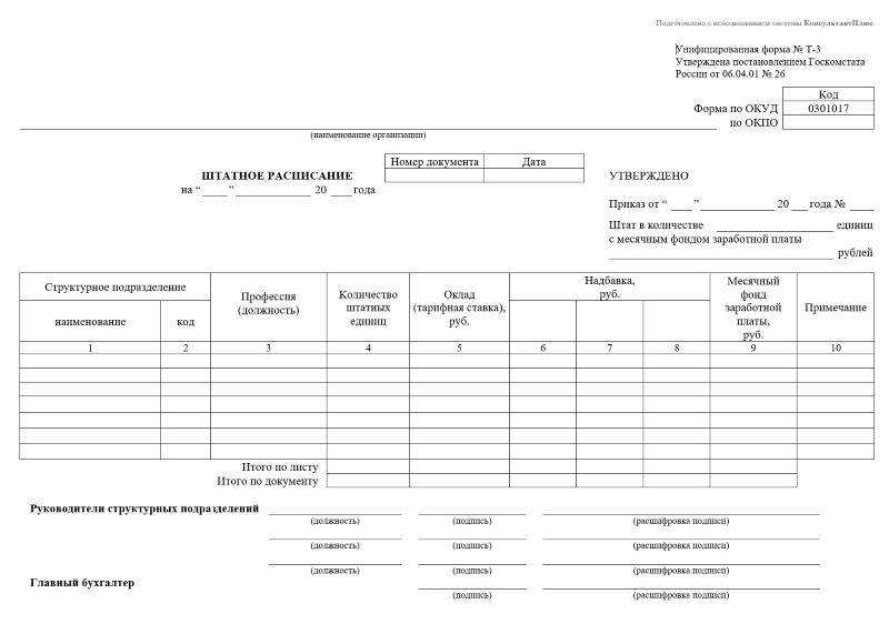 Как выглядит штатное расписание