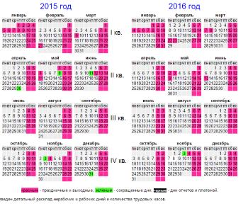 Календарь знаменательных дат школьной библиотеки на 2015-2016 год