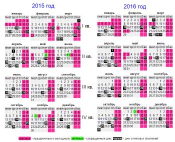 Налоговый календарь на 2017-2018 год
